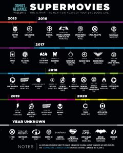 Superhero Movie Calendar